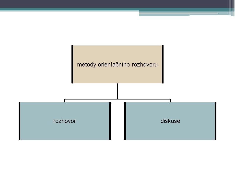 metody orientačního rozhovoru rozhovordiskuse