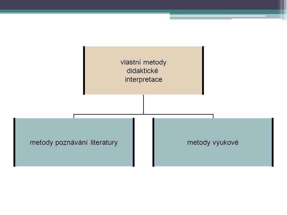 vlas tní metody didaktické interpretace metody poznávání literatury metody výukové