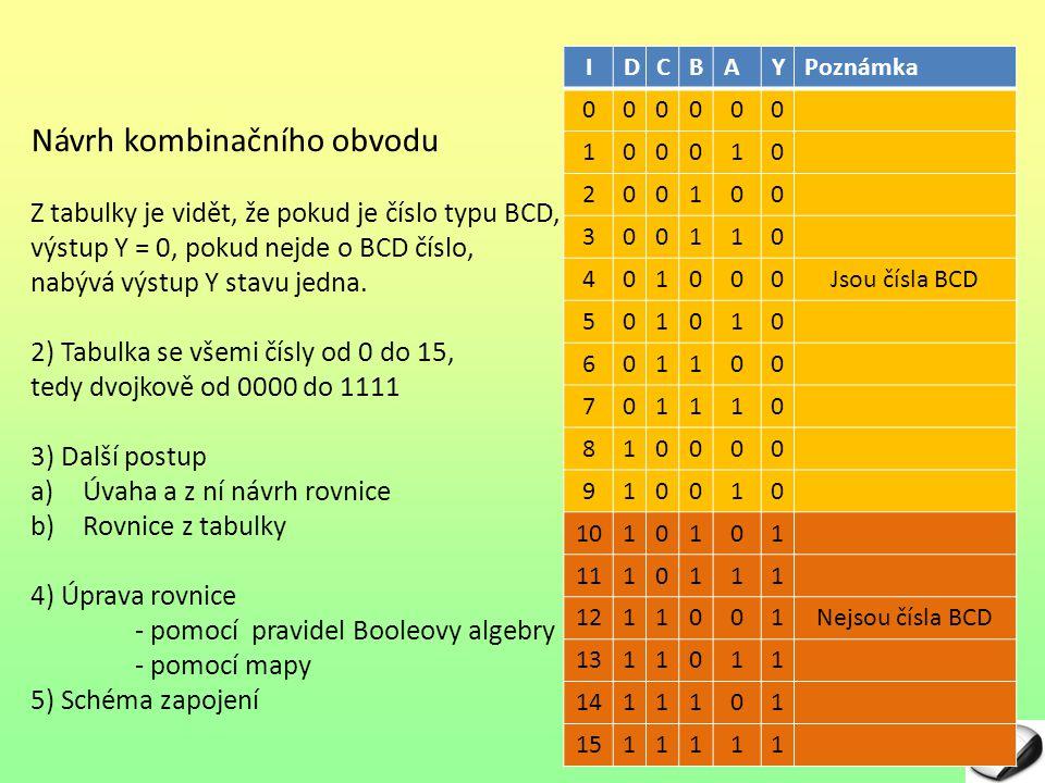 Návrh kombinačního obvodu Z tabulky je vidět, že pokud je číslo typu BCD, výstup Y = 0, pokud nejde o BCD číslo, nabývá výstup Y stavu jedna. 2) Tabul
