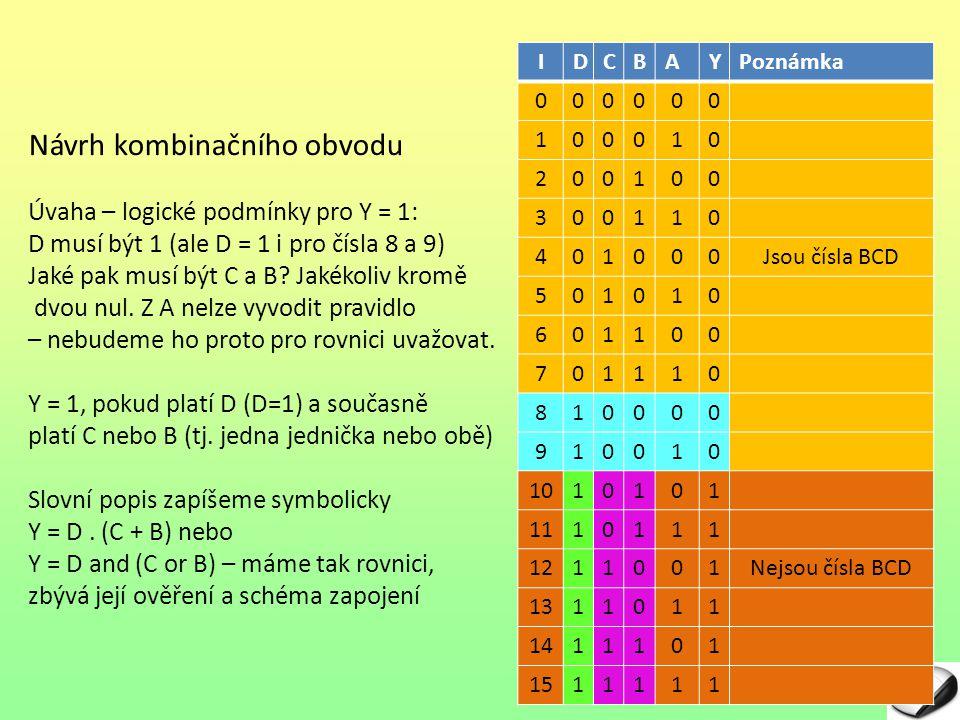 Návrh kombinačního obvodu Úvaha – logické podmínky pro Y = 1: D musí být 1 (ale D = 1 i pro čísla 8 a 9) Jaké pak musí být C a B? Jakékoliv kromě dvou