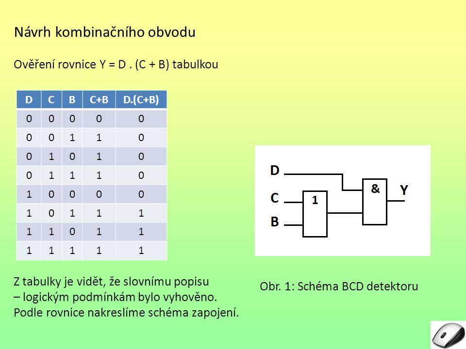 Návrh kombinačního obvodu Ověření rovnice Y = D. (C + B) tabulkou Z tabulky je vidět, že slovnímu popisu – logickým podmínkám bylo vyhověno. Podle rov