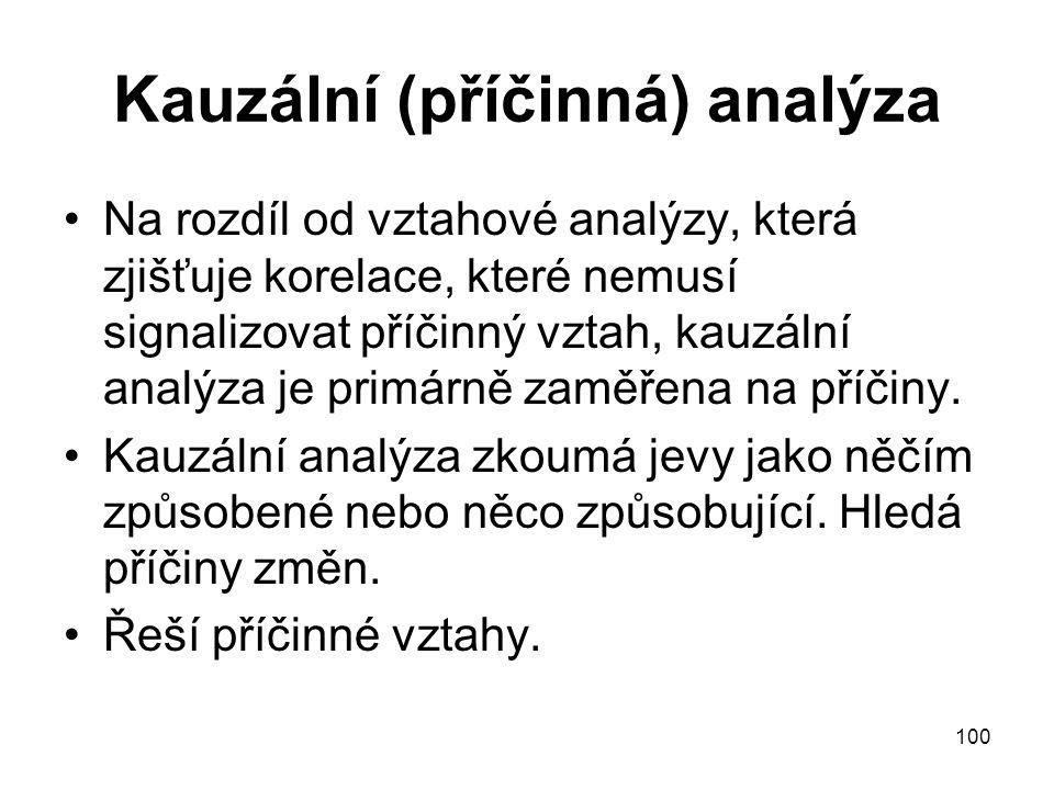 100 Kauzální (příčinná) analýza Na rozdíl od vztahové analýzy, která zjišťuje korelace, které nemusí signalizovat příčinný vztah, kauzální analýza je