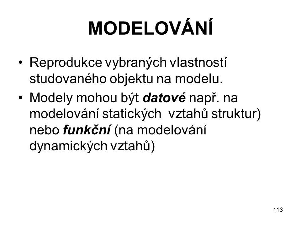 113 MODELOVÁNÍ Reprodukce vybraných vlastností studovaného objektu na modelu. Modely mohou být datové např. na modelování statických vztahů struktur)