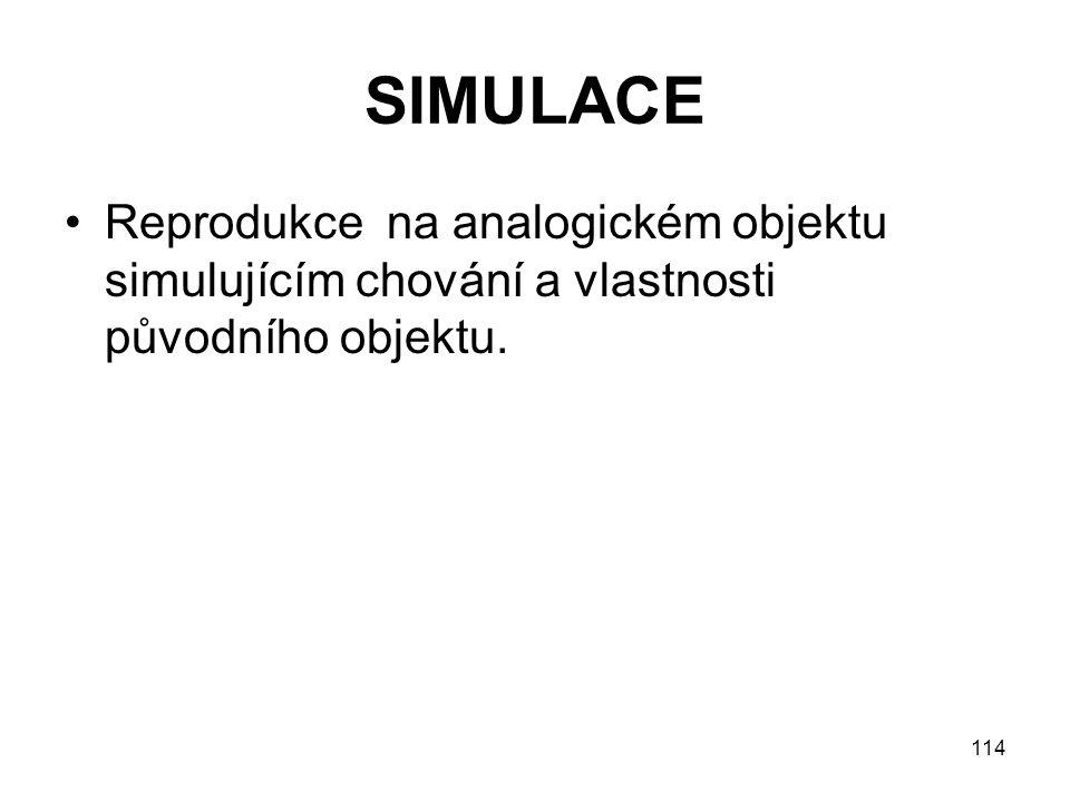 114 SIMULACE Reprodukce na analogickém objektu simulujícím chování a vlastnosti původního objektu.