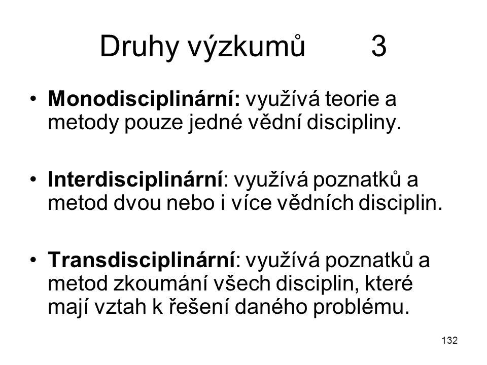 132 Druhy výzkumů 3 Monodisciplinární: využívá teorie a metody pouze jedné vědní discipliny. Interdisciplinární: využívá poznatků a metod dvou nebo i
