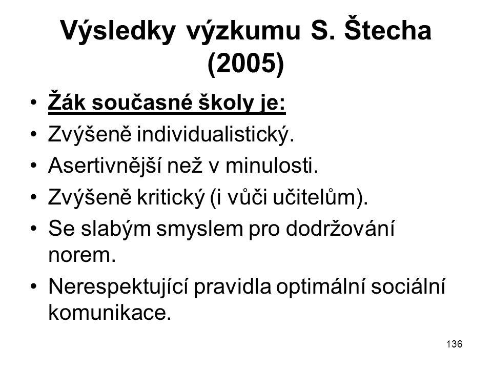 136 Výsledky výzkumu S. Štecha (2005) Žák současné školy je: Zvýšeně individualistický. Asertivnější než v minulosti. Zvýšeně kritický (i vůči učitelů