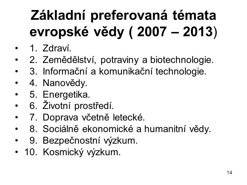 14 Základní preferovaná témata evropské vědy ( 2007 – 2013) 1. Zdraví. 2. Zemědělství, potraviny a biotechnologie. 3. Informační a komunikační technol