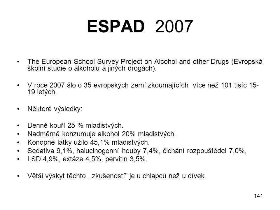 141 ESPAD 2007 The European School Survey Project on Alcohol and other Drugs (Evropská školní studie o alkoholu a jiných drogách). V roce 2007 šlo o 3