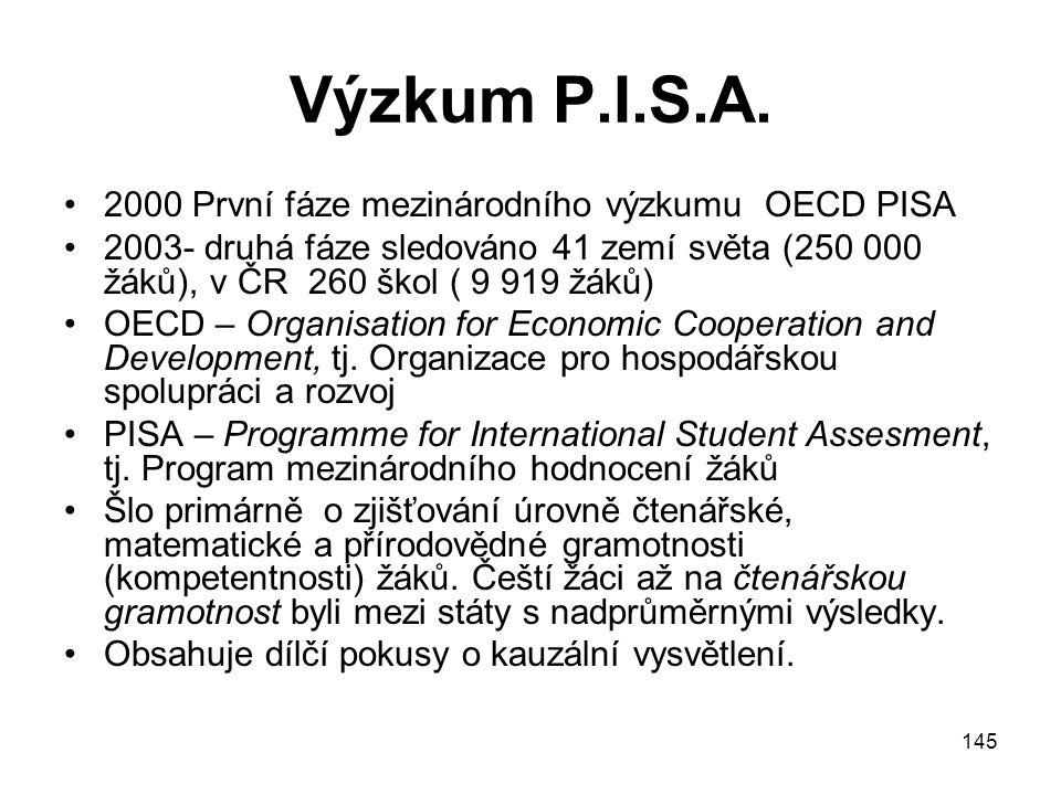 145 Výzkum P.I.S.A. 2000 První fáze mezinárodního výzkumu OECD PISA 2003- druhá fáze sledováno 41 zemí světa (250 000 žáků), v ČR 260 škol ( 9 919 žák