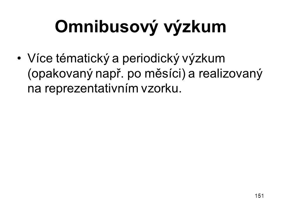 151 Omnibusový výzkum Více tématický a periodický výzkum (opakovaný např. po měsíci) a realizovaný na reprezentativním vzorku.