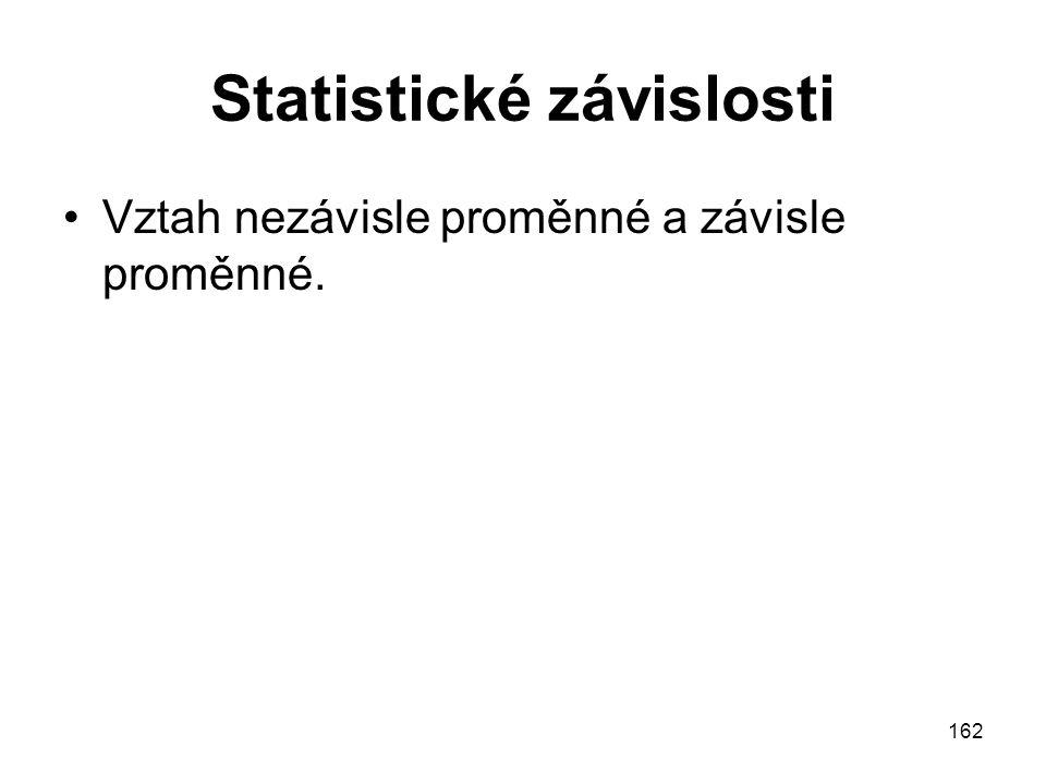 162 Statistické závislosti Vztah nezávisle proměnné a závisle proměnné.