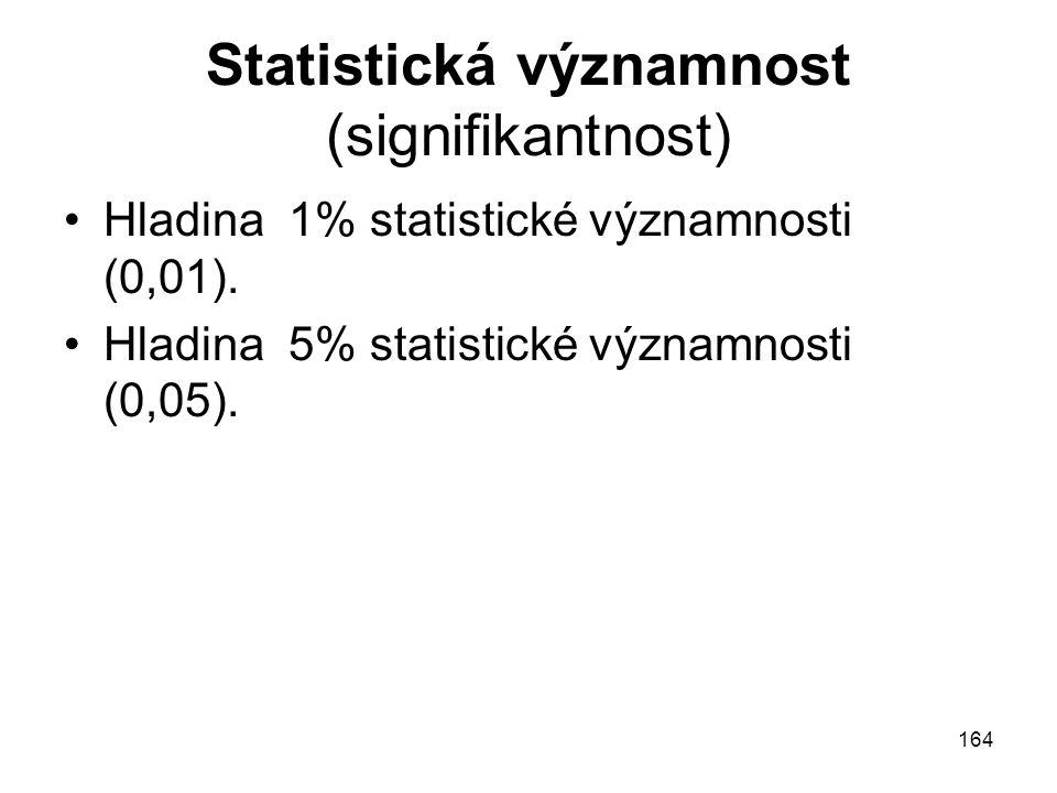164 Statistická významnost (signifikantnost) Hladina 1% statistické významnosti (0,01). Hladina 5% statistické významnosti (0,05).