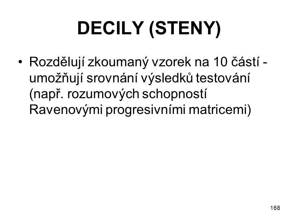 168 DECILY (STENY) Rozdělují zkoumaný vzorek na 10 částí - umožňují srovnání výsledků testování (např. rozumových schopností Ravenovými progresivními