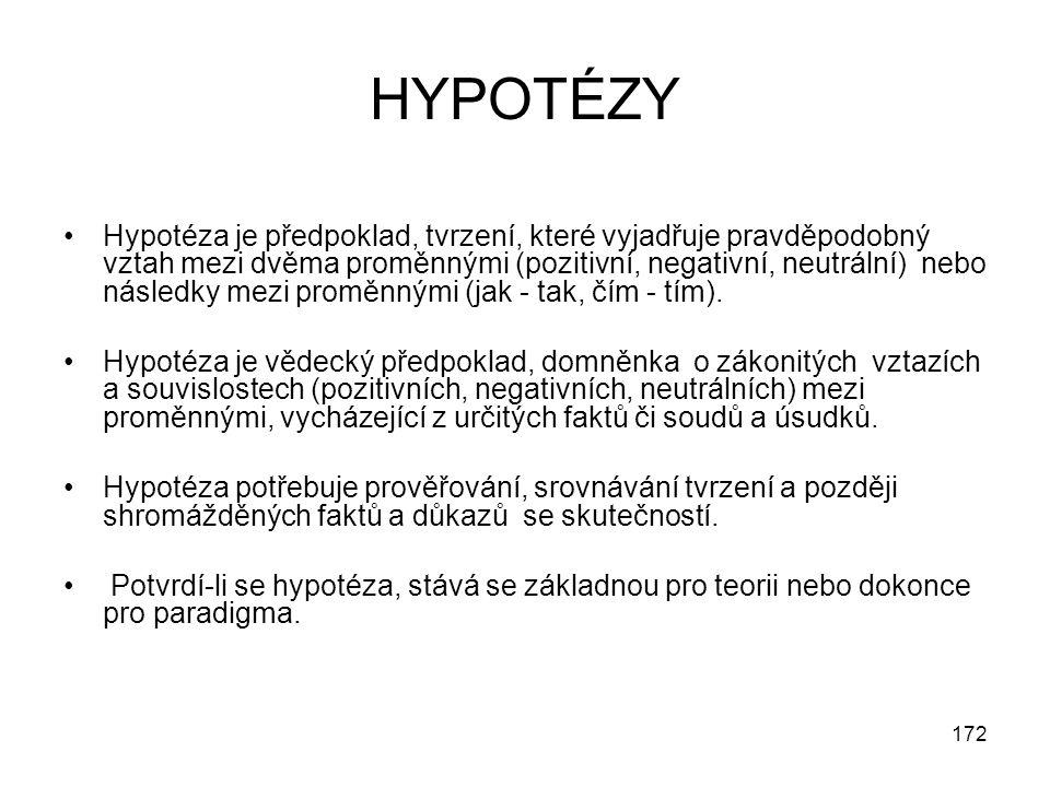 172 HYPOTÉZY Hypotéza je předpoklad, tvrzení, které vyjadřuje pravděpodobný vztah mezi dvěma proměnnými (pozitivní, negativní, neutrální) nebo následk