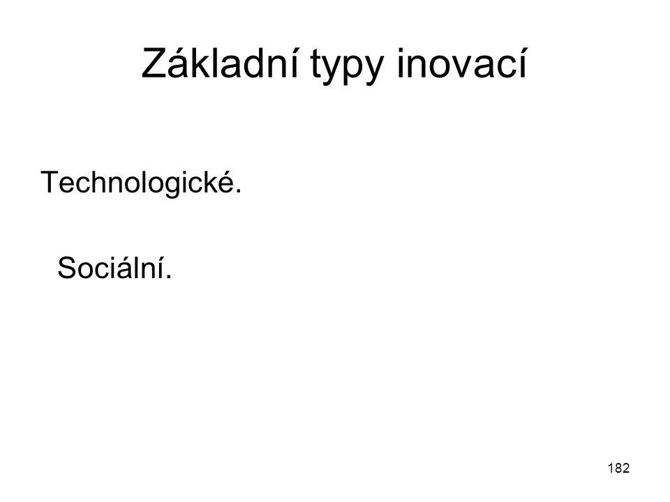 182 Základní typy inovací Technologické. Sociální.