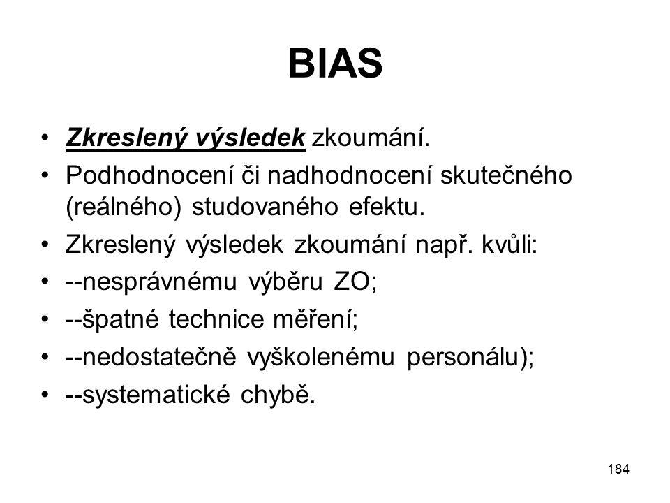 184 BIAS Zkreslený výsledek zkoumání. Podhodnocení či nadhodnocení skutečného (reálného) studovaného efektu. Zkreslený výsledek zkoumání např. kvůli: