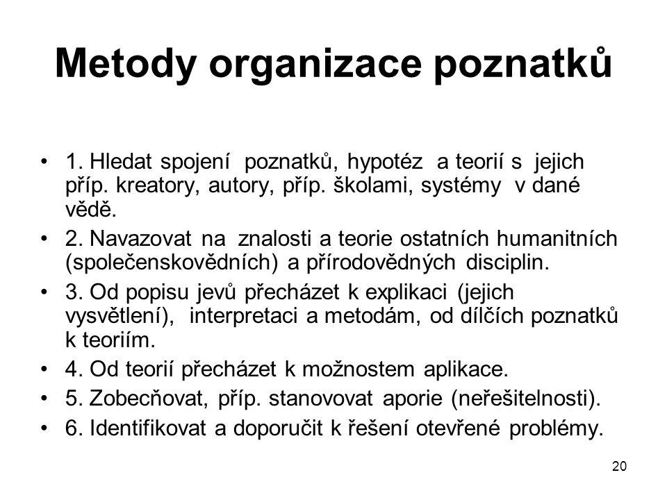 20 Metody organizace poznatků 1. Hledat spojení poznatků, hypotéz a teorií s jejich příp. kreatory, autory, příp. školami, systémy v dané vědě. 2. Nav