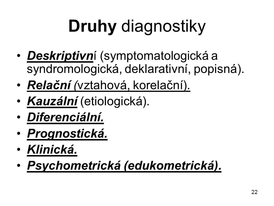 22 Druhy diagnostiky Deskriptivní (symptomatologická a syndromologická, deklarativní, popisná). Relační (vztahová, korelační). Kauzální (etiologická).
