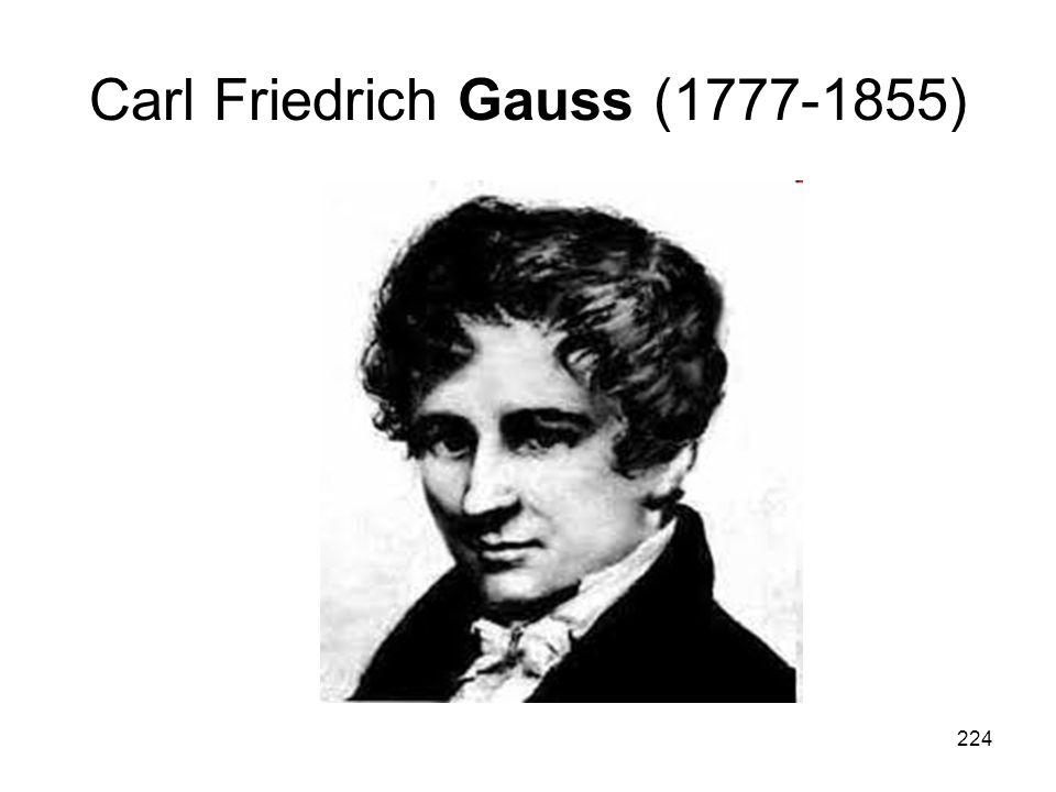 224 Carl Friedrich Gauss (1777-1855)