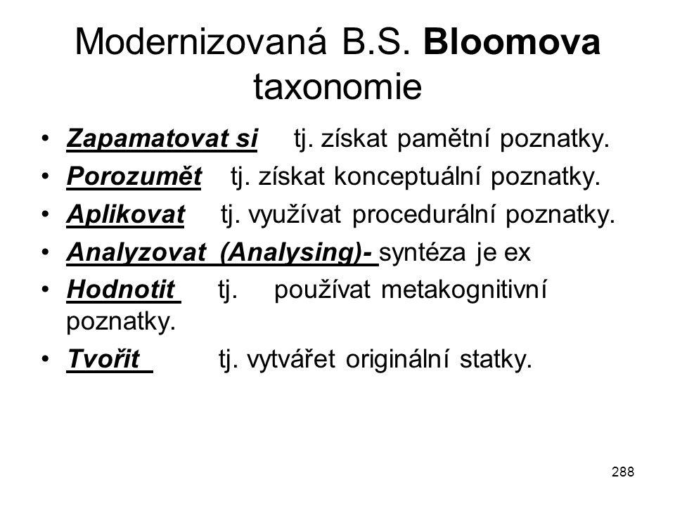 288 Modernizovaná B.S. Bloomova taxonomie Zapamatovat si tj. získat pamětní poznatky. Porozumět tj. získat konceptuální poznatky. Aplikovat tj. využív