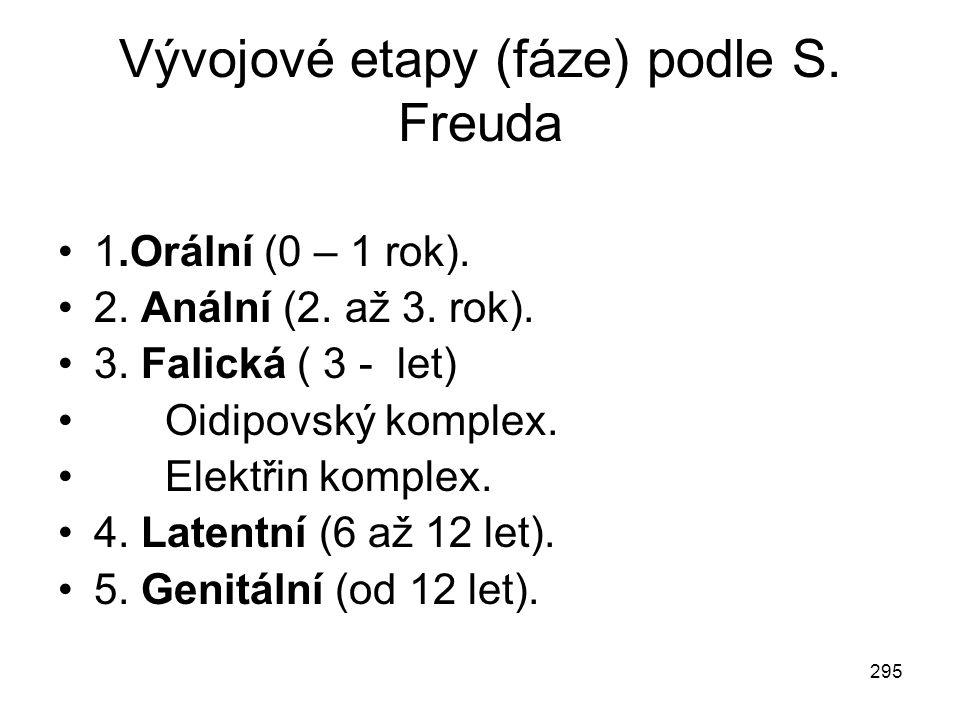 295 Vývojové etapy (fáze) podle S. Freuda 1.Orální (0 – 1 rok). 2. Anální (2. až 3. rok). 3. Falická ( 3 - let) Oidipovský komplex. Elektřin komplex.