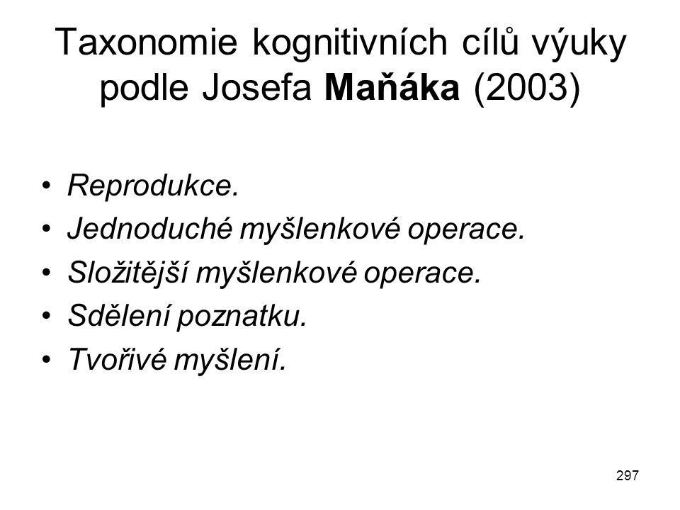 297 Taxonomie kognitivních cílů výuky podle Josefa Maňáka (2003) Reprodukce. Jednoduché myšlenkové operace. Složitější myšlenkové operace. Sdělení poz