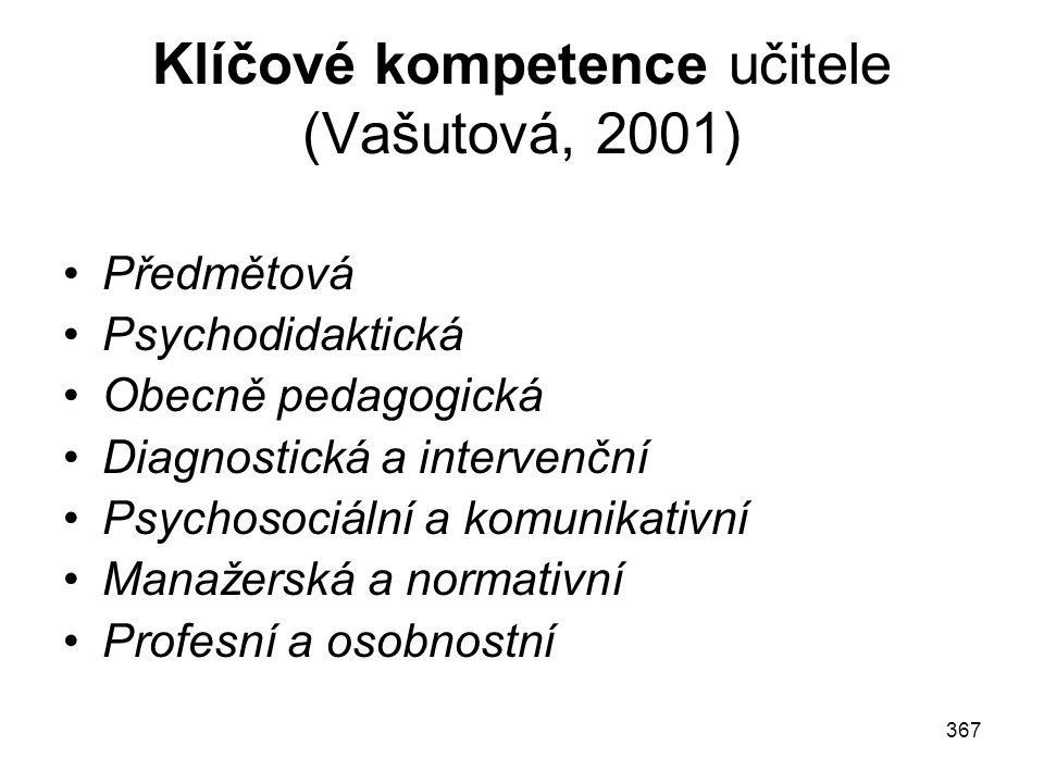 367 Klíčové kompetence učitele (Vašutová, 2001) Předmětová Psychodidaktická Obecně pedagogická Diagnostická a intervenční Psychosociální a komunikativ