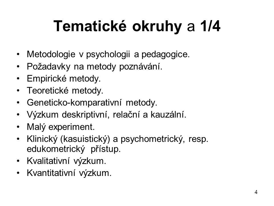 4 Tematické okruhy a 1/4 Metodologie v psychologii a pedagogice. Požadavky na metody poznávání. Empirické metody. Teoretické metody. Geneticko-kompara