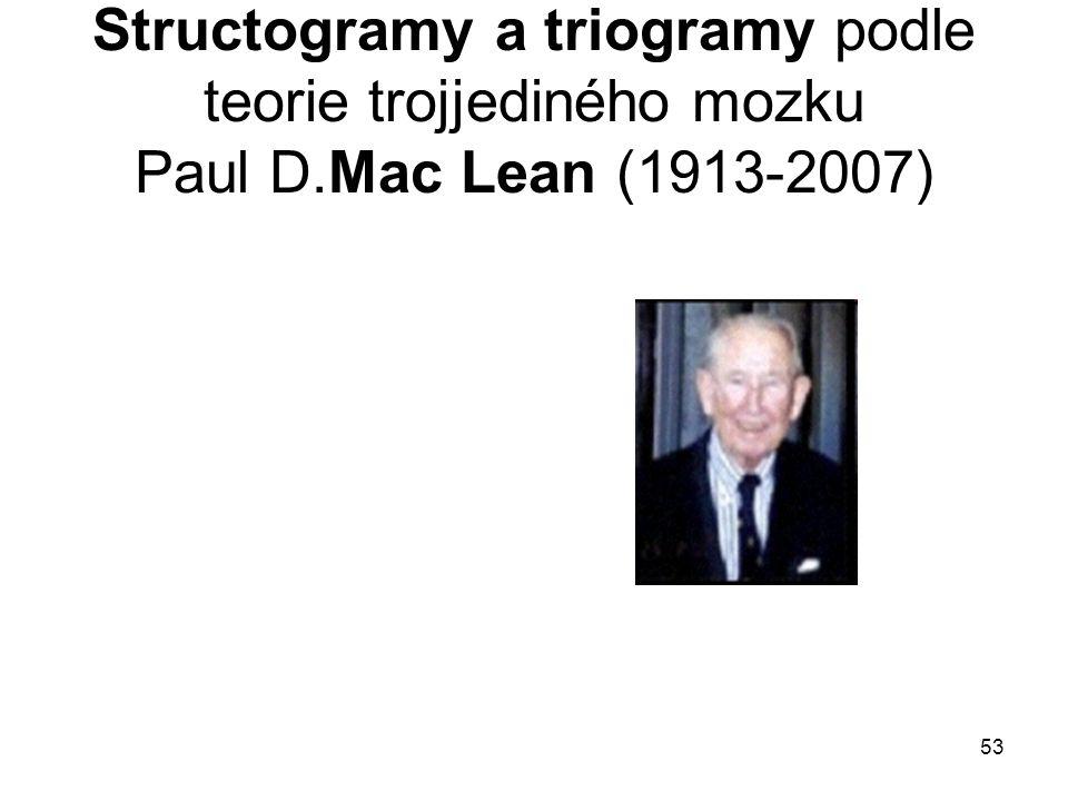 53 Structogramy a triogramy podle teorie trojjediného mozku Paul D.Mac Lean (1913-2007)