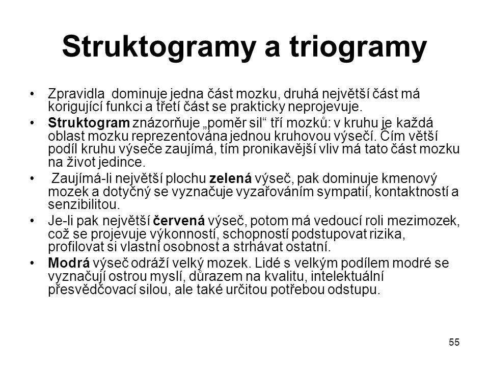 55 Struktogramy a triogramy Zpravidla dominuje jedna část mozku, druhá největší část má korigující funkci a třetí část se prakticky neprojevuje. Struk