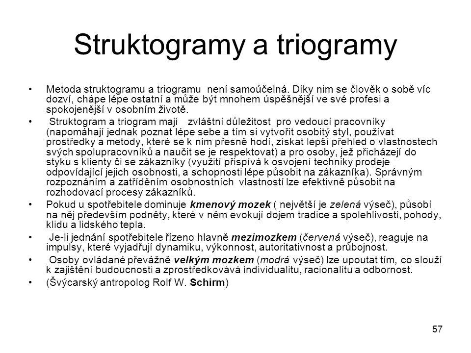 57 Struktogramy a triogramy Metoda struktogramu a triogramu není samoúčelná. Díky nim se člověk o sobě víc dozví, chápe lépe ostatní a může být mnohem