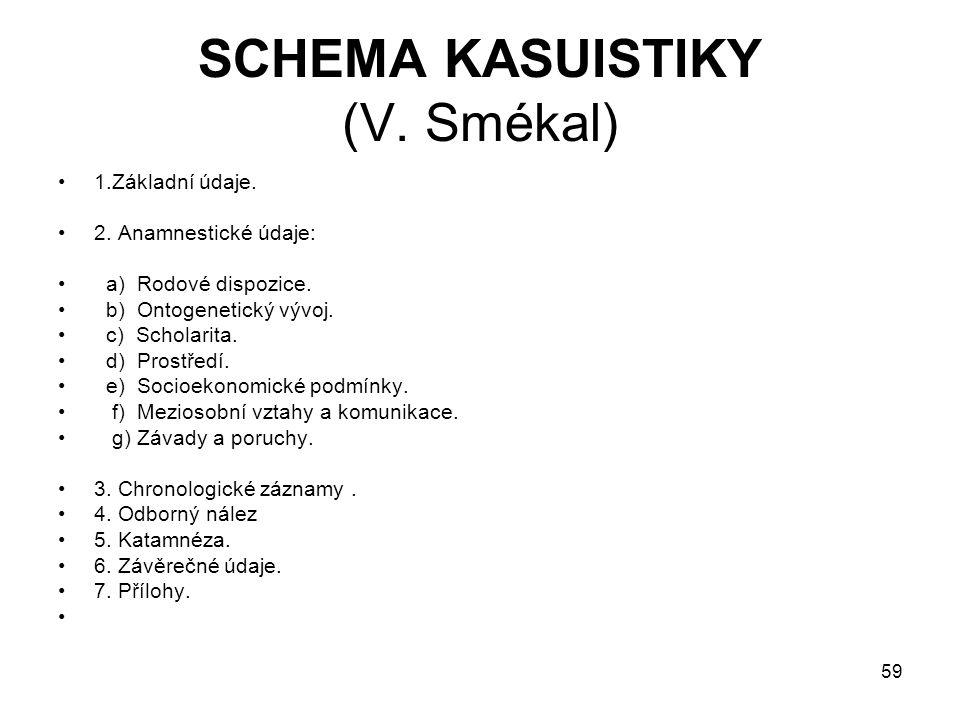 59 SCHEMA KASUISTIKY (V. Smékal) 1.Základní údaje. 2. Anamnestické údaje: a) Rodové dispozice. b) Ontogenetický vývoj. c) Scholarita. d) Prostředí. e)