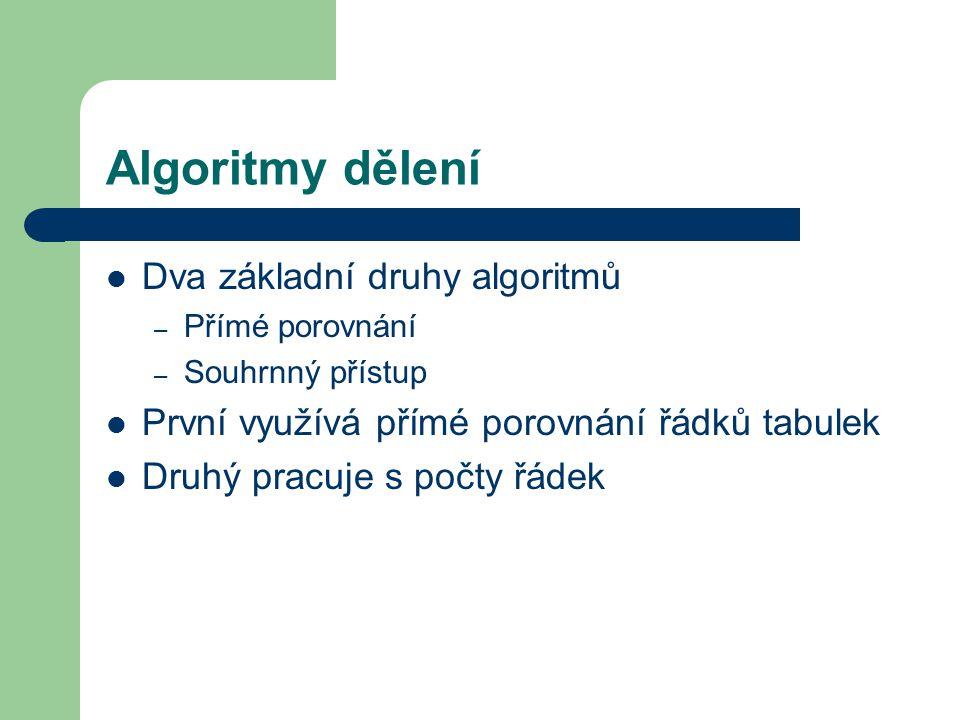 Algoritmy dělení Dva základní druhy algoritmů – Přímé porovnání – Souhrnný přístup První využívá přímé porovnání řádků tabulek Druhý pracuje s počty ř