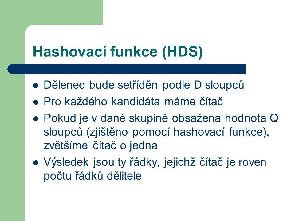 Hashovací funkce (HDS) Dělenec bude setříděn podle D sloupců Pro každého kandidáta máme čítač Pokud je v dané skupině obsažena hodnota Q sloupců (zjiš