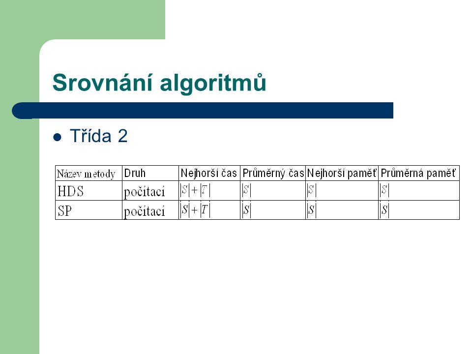 Srovnání algoritmů Třída 2