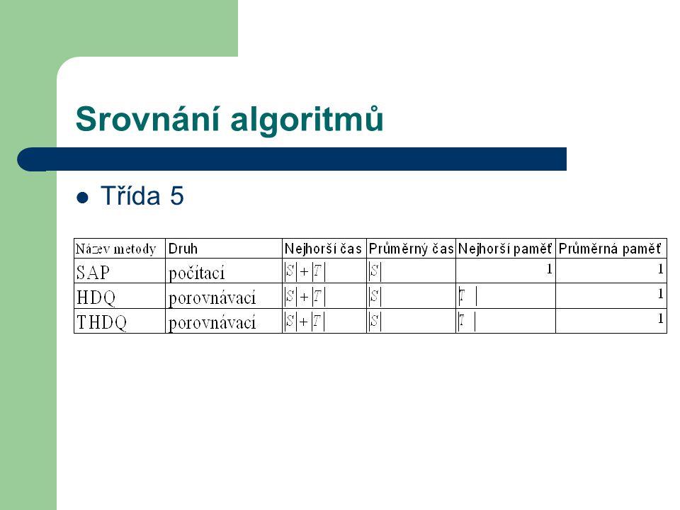 Srovnání algoritmů Třída 5