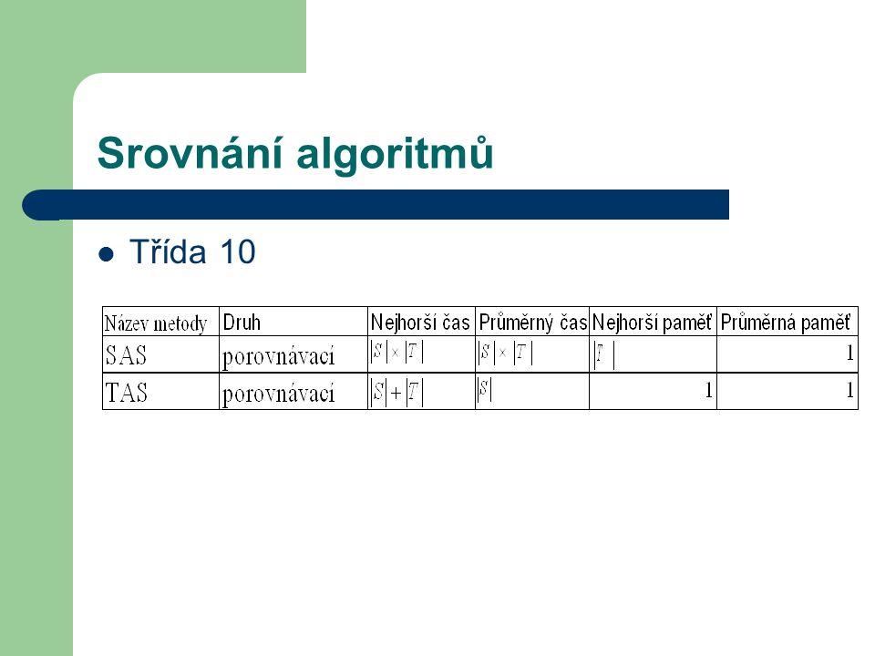 Srovnání algoritmů Třída 10