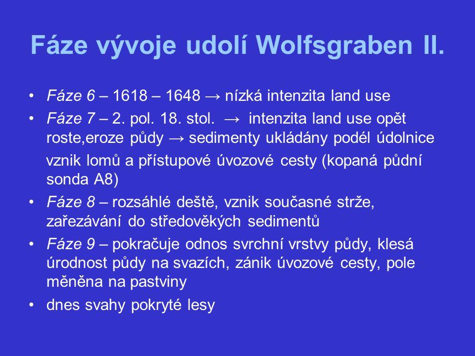Fáze vývoje udolí Wolfsgraben II. Fáze 6 – 1618 – 1648 → nízká intenzita land use Fáze 7 – 2. pol. 18. stol. → intenzita land use opět roste,eroze půd
