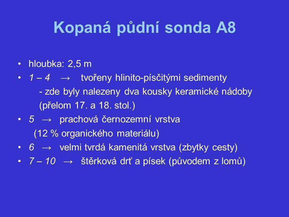 hloubka: 2,5 m 1 – 4 → tvořeny hlinito-písčitými sedimenty - zde byly nalezeny dva kousky keramické nádoby (přelom 17. a 18. stol.) 5 → prachová černo