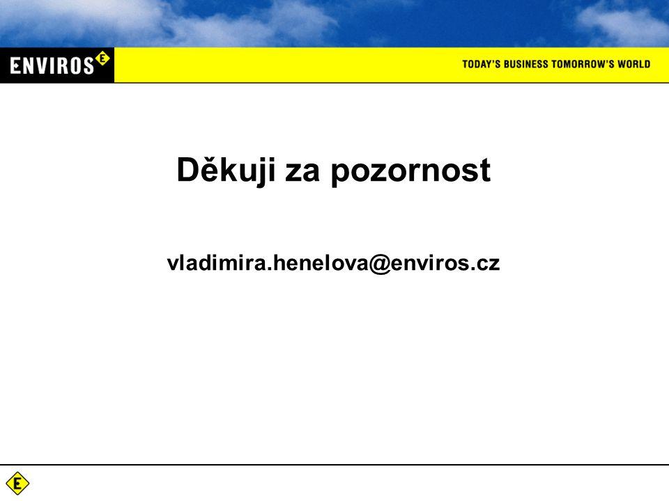 Děkuji za pozornost vladimira.henelova@enviros.cz