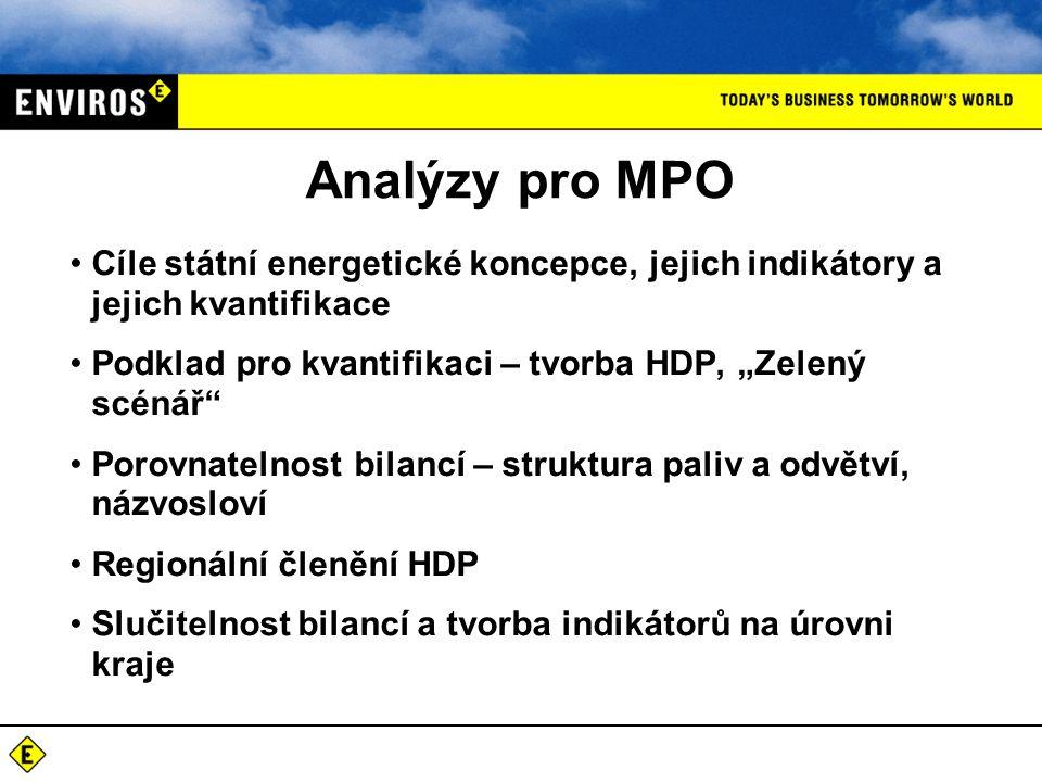 """Analýzy pro MPO Cíle státní energetické koncepce, jejich indikátory a jejich kvantifikace Podklad pro kvantifikaci – tvorba HDP, """"Zelený scénář Porovnatelnost bilancí – struktura paliv a odvětví, názvosloví Regionální členění HDP Slučitelnost bilancí a tvorba indikátorů na úrovni kraje"""