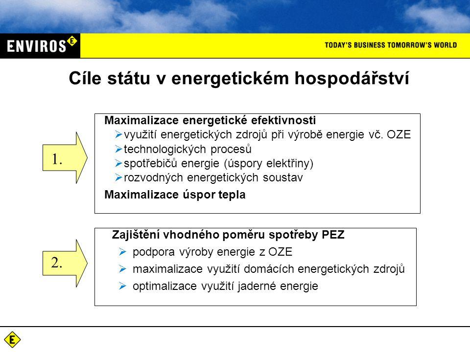 Cíle státu v energetickém hospodářství Maximalizace energetické efektivnosti  využití energetických zdrojů při výrobě energie vč.