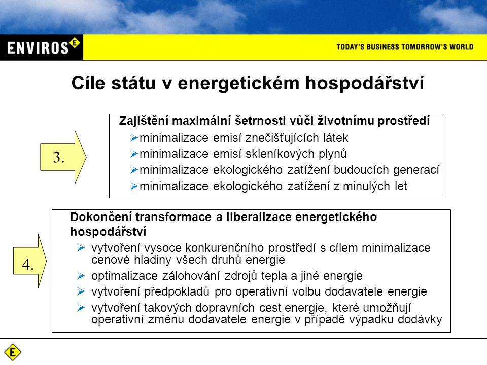 Cíle státu v energetickém hospodářství Zajištění maximální šetrnosti vůči životnímu prostředí  minimalizace emisí znečišťujících látek  minimalizace emisí skleníkových plynů  minimalizace ekologického zatížení budoucích generací  minimalizace ekologického zatížení z minulých let Dokončení transformace a liberalizace energetického hospodářství  vytvoření vysoce konkurenčního prostředí s cílem minimalizace cenové hladiny všech druhů energie  optimalizace zálohování zdrojů tepla a jiné energie  vytvoření předpokladů pro operativní volbu dodavatele energie  vytvoření takových dopravních cest energie, které umožňují operativní změnu dodavatele energie v případě výpadku dodávky 3.