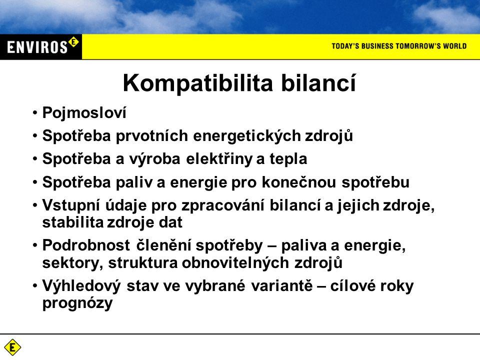 Kompatibilita bilancí Pojmosloví Spotřeba prvotních energetických zdrojů Spotřeba a výroba elektřiny a tepla Spotřeba paliv a energie pro konečnou spotřebu Vstupní údaje pro zpracování bilancí a jejich zdroje, stabilita zdroje dat Podrobnost členění spotřeby – paliva a energie, sektory, struktura obnovitelných zdrojů Výhledový stav ve vybrané variantě – cílové roky prognózy