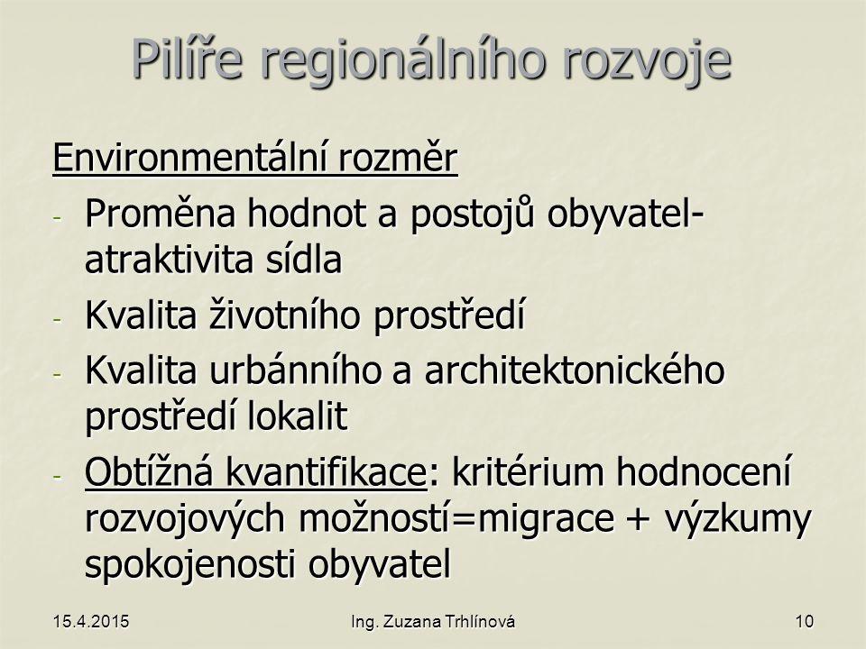 Pilíře regionálního rozvoje Environmentální rozměr - Proměna hodnot a postojů obyvatel- atraktivita sídla - Kvalita životního prostředí - Kvalita urbá