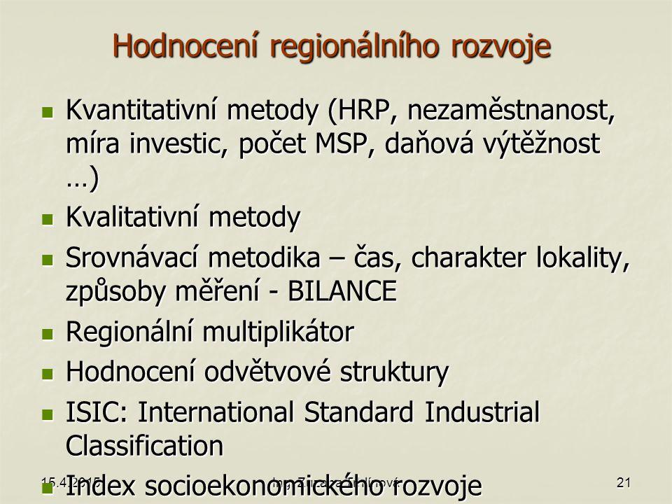 15.4.2015Ing. Zuzana Trhlínová21 Hodnocení regionálního rozvoje Kvantitativní metody (HRP, nezaměstnanost, míra investic, počet MSP, daňová výtěžnost