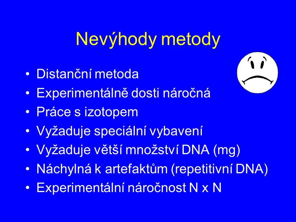 Nevýhody metody Distanční metoda Experimentálně dosti náročná Práce s izotopem Vyžaduje speciální vybavení Vyžaduje větší množství DNA (mg) Náchylná k