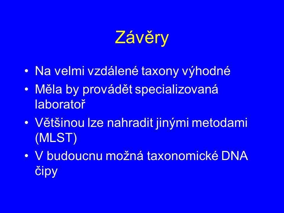 Závěry Na velmi vzdálené taxony výhodné Měla by provádět specializovaná laboratoř Většinou lze nahradit jinými metodami (MLST) V budoucnu možná taxono