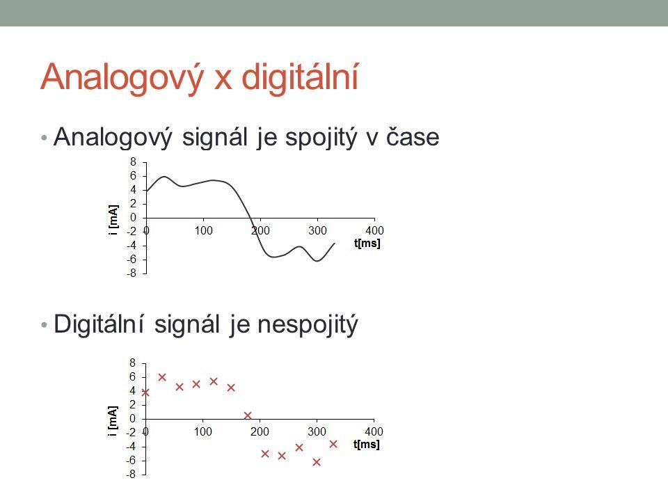 Převod A D Pro zpracování signálu v PLC (nejen) potřebujeme převést analogový signál na digitální Provádíme jej ve dvou krocích: vzorkování kvantifikace
