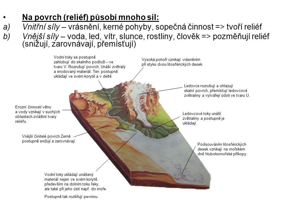 Na povrch (reliéf) působí mnoho sil: a)Vnitřní síly – vrásnění, kerné pohyby, sopečná činnost => tvoří reliéf b)Vnější síly – voda, led, vítr, slunce,